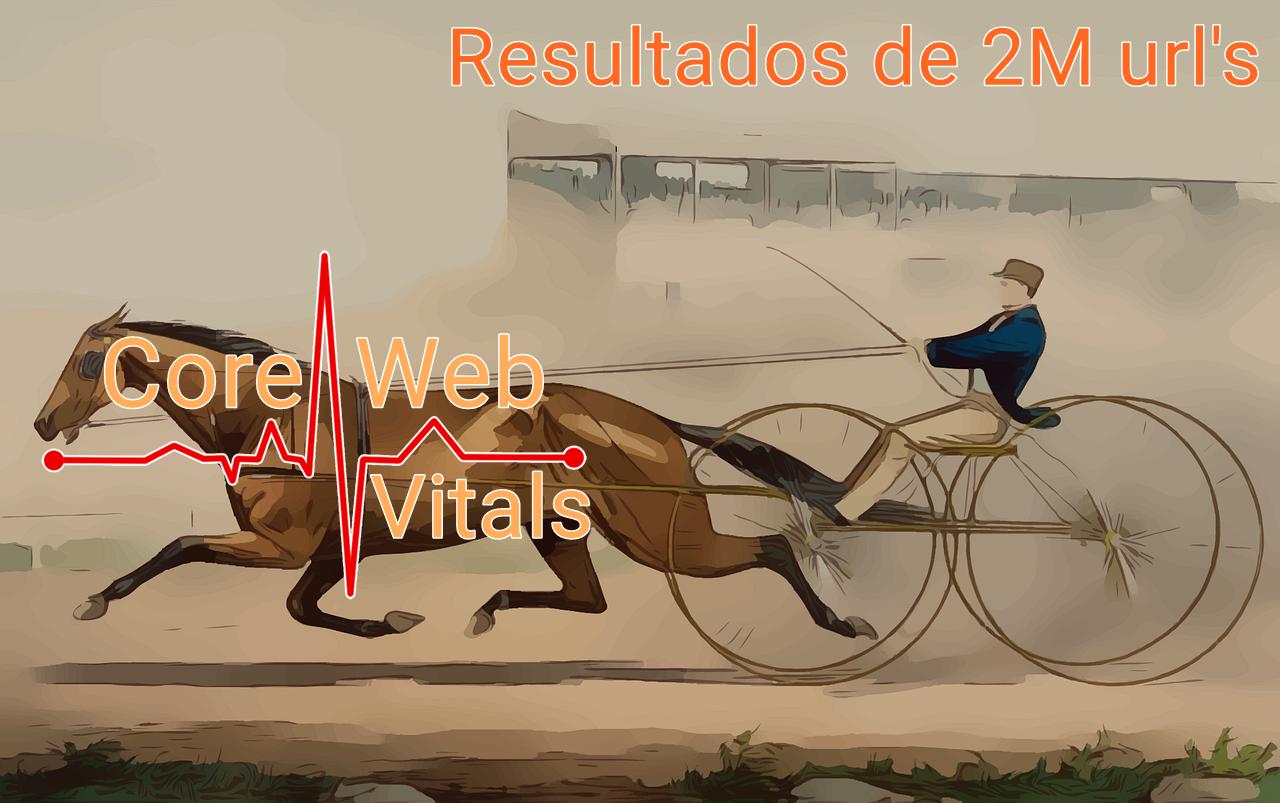 Core Web Vitals: Resultados de análisis en 2M de urls