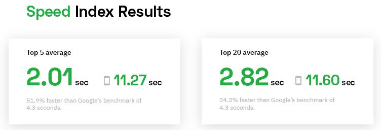 resultados de índice de velocidad core web vitals