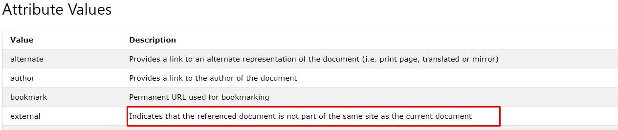 documentación atributo external en elemento a html